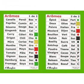 Autocollants contrastés Épices et Condiments